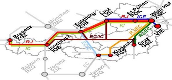 Air Rail Austria